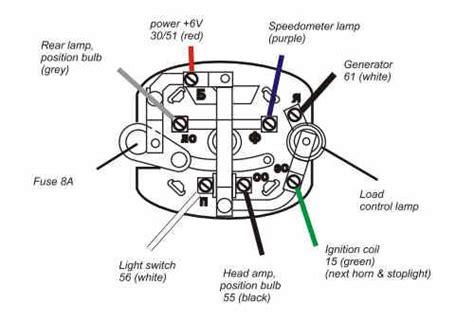 Ural Engine Diagram by Ural Boxer Engine Diagram Downloaddescargar