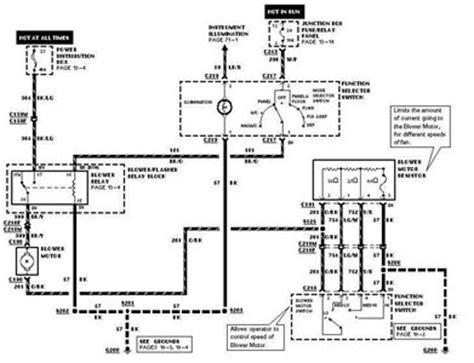 ac relay location  fuse box fixya