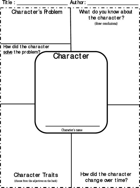 Best 25+ Character Traits Graphic Organizer Ideas On Pinterest  Character Map, What Are Reading