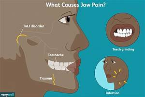Can Sinus Cause Tooth Pain In Lower Teeth