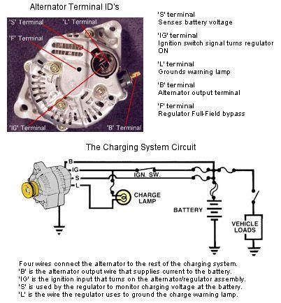 Chevy Metro Alternator Wiring by 3 Wire Alternator Wiring Diagrams Search Auto
