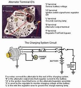 3 Wire Alternator Wiring Diagrams