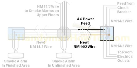 mains powered smoke alarm wiring diagram fuse box and wiring diagram