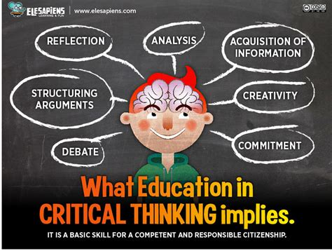 The 8 Elements Of The Critical Thinking Process  Educational Technology And Mobile Learning