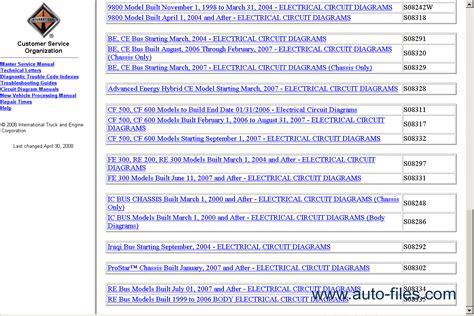 auto repair manual online 1986 mitsubishi truck navigation system international truck isis 2012 repair manuals download wiring diagram electronic parts catalog