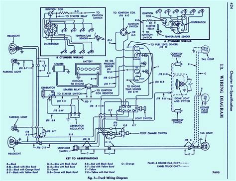 1957 Ford Wiring Diagram by 1957 Ford F100 Steering Box Wiring Diagram Auto Wiring