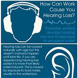 Photos of Hearing Loss Claims
