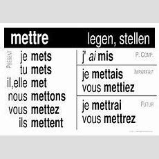 Chapter 7 Congujation Of The Verb Mettre  French Final Project  French Verbs, Learn French