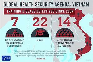 CDC Global Health - Infographics - Global Health Security ...