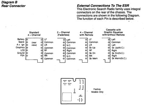 2000 Ford Focu Radio Wiring Color Code by Car Stereo Help Ford Focus Radio Removal Replace And