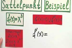Hoch Tiefpunkte Berechnen : extremwerte berechnen so finden sie hoch und tiefpunkt ~ Themetempest.com Abrechnung