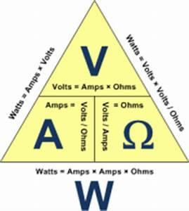Watt Volt Ampere : elektron k entegre ve pik pic watts volt amper ohm ~ A.2002-acura-tl-radio.info Haus und Dekorationen