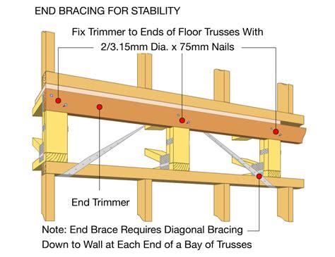 Floor Joist Bracing Requirements by Truss Fixing Pryda Australia