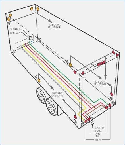 semi truck trailer wiring diagram vivresaville