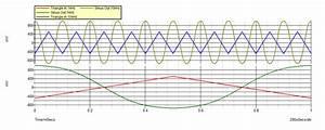 Signal Generator Schaltplan