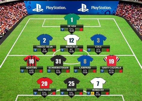 UEFA Champions League Fantasy Football 12/13 - Sports Chat ...