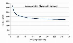 Kwp Berechnen : was kosten photovoltaik anlagen in der schweiz energie gedanken ~ Themetempest.com Abrechnung