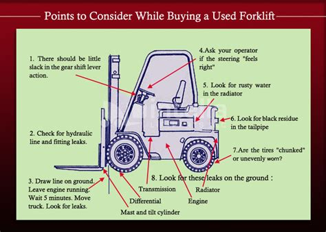 Forklift Buyer's Guide