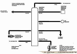 I Need A Vacuum Line  Emissions Conrol Hose Routing Diagram