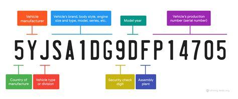 Free Vehicle Identification Number (vin) Decoder & Lookup
