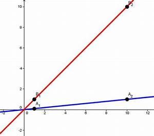 Steigung Berechnen Online : steigung steigung und geflle berechnen interaktive bung die steigung m einer geraden berechnen ~ Themetempest.com Abrechnung