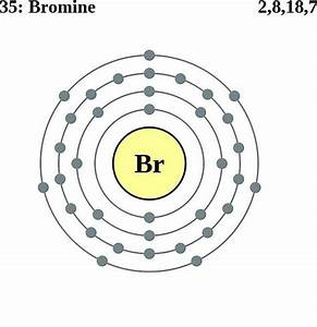 Bromine Facts  Symbol  Discovery  Properties  Uses