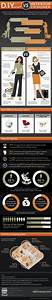 diy vs interior design infographic save with replica With interior decorator vs interior stylist