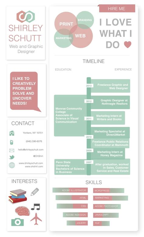 Illustration Resume by Infographic Archives Ohshirl S Fantastical Adventure