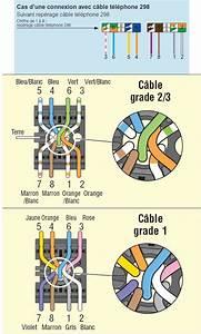 Branchement Prise Rj45 Legrand : prise rj45 correspondance couleur avec cable ~ Dailycaller-alerts.com Idées de Décoration