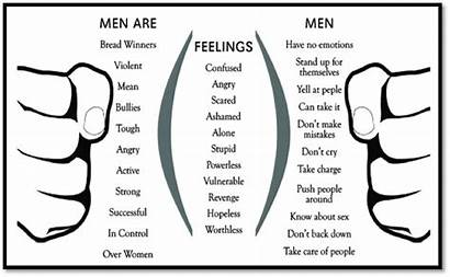 Masculinity Hegemonic Should Roles Act Gender Society