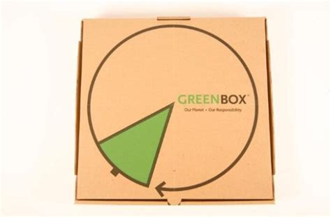 Genius Pizza Box Transforms Into Plates, And Then Storage