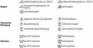 Trockner Zeichen Bedeutung : oneconcept ecowash pico waschmaschine mini waschmaschine camping waschmaschine toploader ~ Markanthonyermac.com Haus und Dekorationen