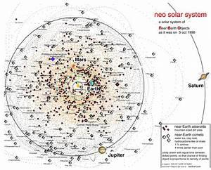 neospace_maps