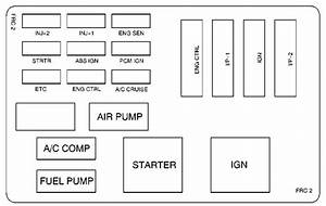 Pontiac Firebird  1999 - 2002  - Fuse Box Diagram