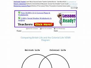 Venn Diagram  British Life And Colonial Life Graphic