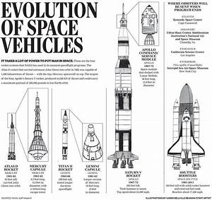 Nasa Technical Drawings Diagrams From The Manned Space Program English Edition