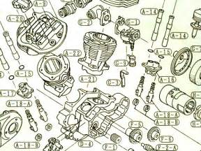 similiar bottom of of evo motor diagrams keywords harley davidson engine diagram lol rofl com