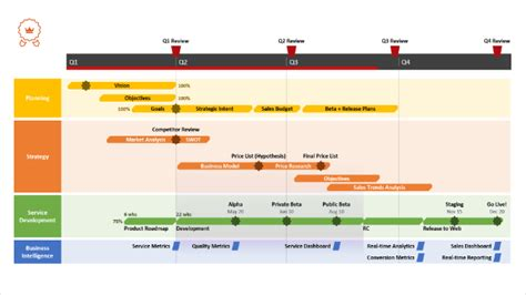 timeline  microsoft word  template