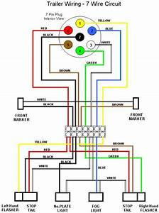 Trailer Wiring Diagrams  Avec Images