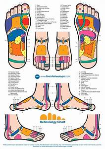 356 Best Images About Le Corps   Soins  R U00e9flexologie Etc   On Pinterest