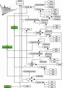 Uml Class Diagram Cheat Sheet