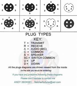 Secret Diagram  Topic Wiring Diagram Uk Plug