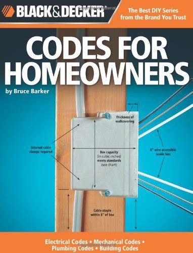 florida plumbing code florida building code hurricane shutters florida