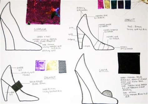 how to design shoes how ideas become shoes creativity in process arts