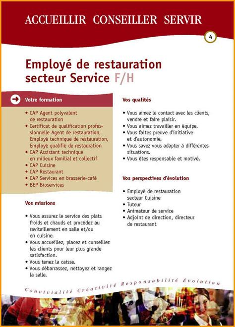fiche de poste chef de partie cuisine 8 exemple de fiche métier lettre administrative