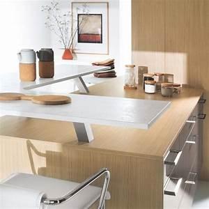 Plan De Travail Pour Bar : les projets implantation de vos cuisines 8700 messages ~ Dailycaller-alerts.com Idées de Décoration