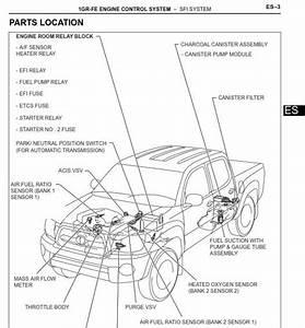 Manual De Taller Diagramas Electrico Toyota Tacoma 2005