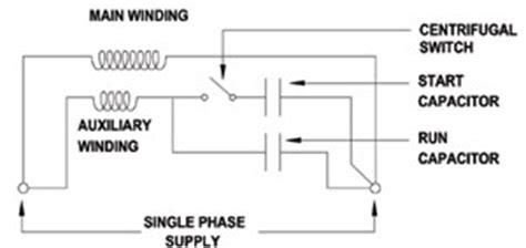 selecting capacitors for motors