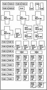Fuse Box Diagram Ford Excursion  2000