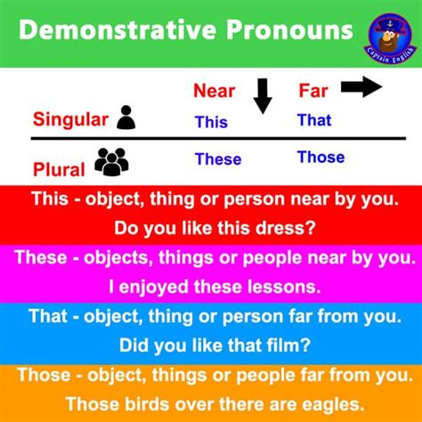 Demonstrative Pronouns  Captain English